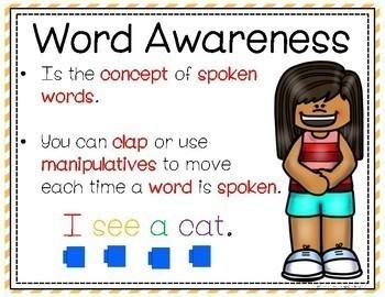 Phonological Awareness(Word Awareness)
