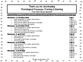 Phonological Processes - Fronting and Backing MegaPack