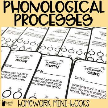 Phonological Processes Homework Mini-books | Speech Therapy Homework