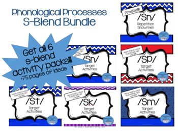 Bundle: S-blend activities