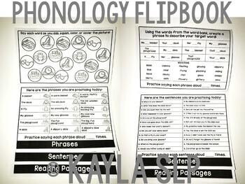 Phonology Flipbook: Cluster Reduction of L-Blends (Blackline, No Cut!)