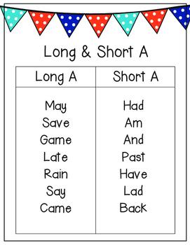 Phonology Word Sort: Long and Short A, E, I
