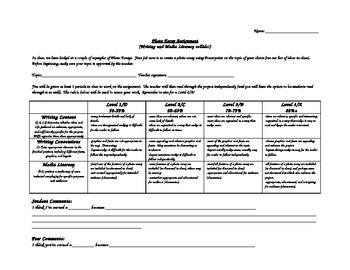 Photo Essay Assignment/Assessment sheet
