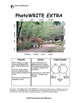 PhotoWRITE Extra