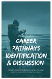 Photographic Career Pathways Identification, Discussion and Assignment