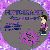 Photography 101 - Terms and Vocabulary