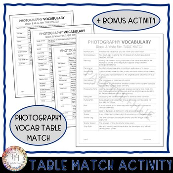 Photography DON'T SPEAK IT! Vocabulary Game | Black and White Film
