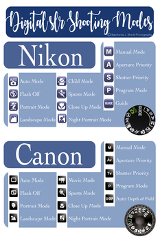 Photography: DSLR Guide