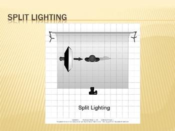 Photography Essentials 07 - Lighting