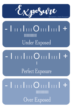 Photography: Exposure Guide
