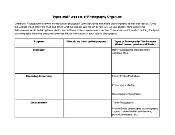 Photography Purposes and Types Organizers (Set of 2)