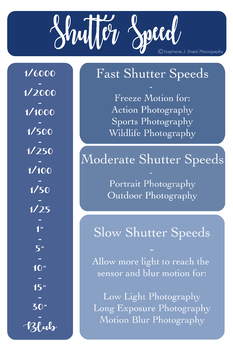Photography: Shutter Speed Guide