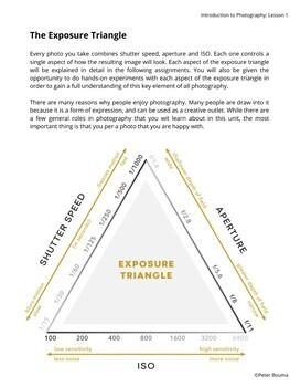 Photography and Photoshop Bundle