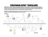 Photography timeline