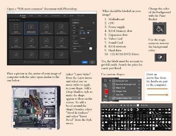 Adobe Photoshop Computer Hardware Project -Any version can be used!
