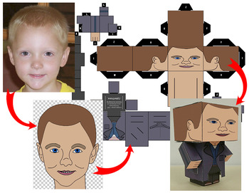 Photoshop Tutorial: Papercraft Me (Creating a 3D paper-person)