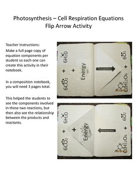 Photosynthesis Cell Respiration Equation Flip Arrow Activity