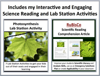 Photosynthesis - Complete 5E Lesson Bundle