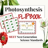 Photosynthesis Flipbook
