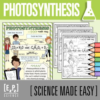 Photosynthesis Made Easy