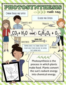 Photosynthesis Made Easy- Student Notes and Powerpoint