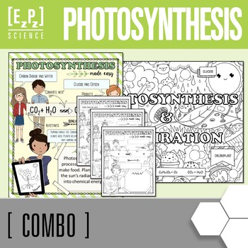 Photosynthesis Made Easy & Seek and Find Science Doodle Page Combo