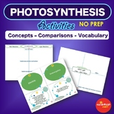 Photosynthesis * Activities *  Concepts * Vocabulary * NO PREP