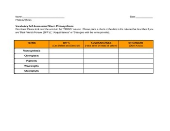 Photosynthesis Vocabulary Self-Assessment