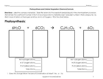 Photosynthesis and Cellular Respiration Chemical Formula ...
