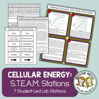 Cell Energy - Science Centers / Lab Stations - Photosynthesis & Respiration