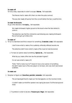 Phrasal Verb notes - Make