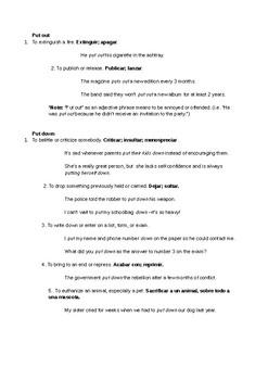 Phrasal Verb notes - Put