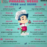 Phrasal Verbs - Food and Drink