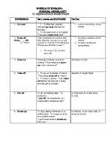 Phrasal Verbs List One  EXERCISES, STUDENT NOTETAKER, STUD