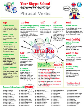 Phrasal Verbs and Collocations Manual with Exercises