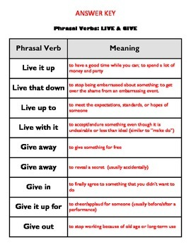 "Phrasal Verbs: ""live"" and ""give"""