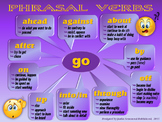 Phrasal verbs with GO in English for EFL/ESL students