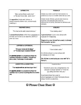Phrase Cheat Sheet