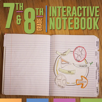 Interactive Grammar Notebooks for Seventh and Eighth Grades