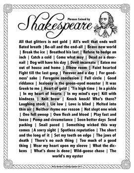 Phrases Coined by Shakespeare