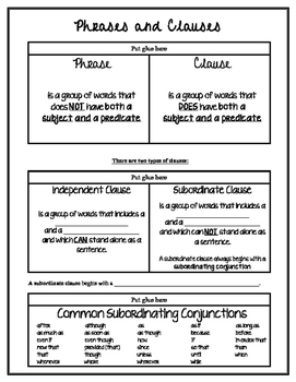 Phrases and Clauses Foldable Unit with Tests