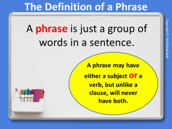 The Difference Between a Phrase and a Clause Individual Whiteboard Lesson