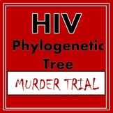 Phylogenetic Tree Cladogram Worksheet Genetic Taxonomy HIV Murder Activity