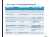 Phylogeny Recapitulates Ontogeny (Integral Theory, Humanis