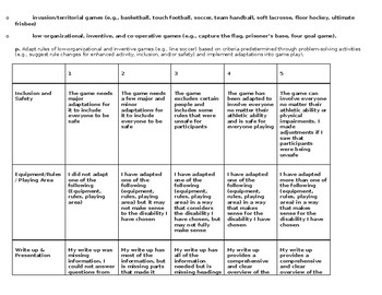 Phys. Ed Adapting a low organizational game assessment