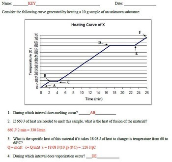 Physical Behavior of Matter Learning Package