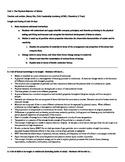 Physical Behavior of Matter Unit Plan (UbD)