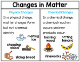Physical Change and Chemical Change Sort (Changes in Matte