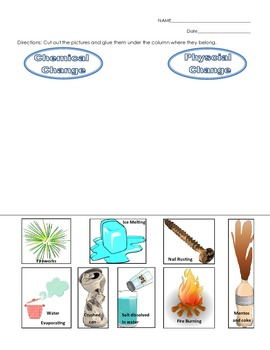 Physical Change vs. Chemical Change Activity