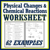 Physical Changes and Chemical Reactions Worksheet